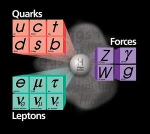 Fermi National Accelerator Laboratory via Wikimedia Commons